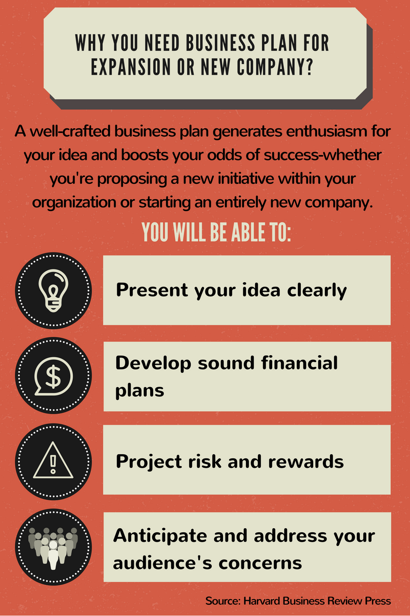 business plan for new company