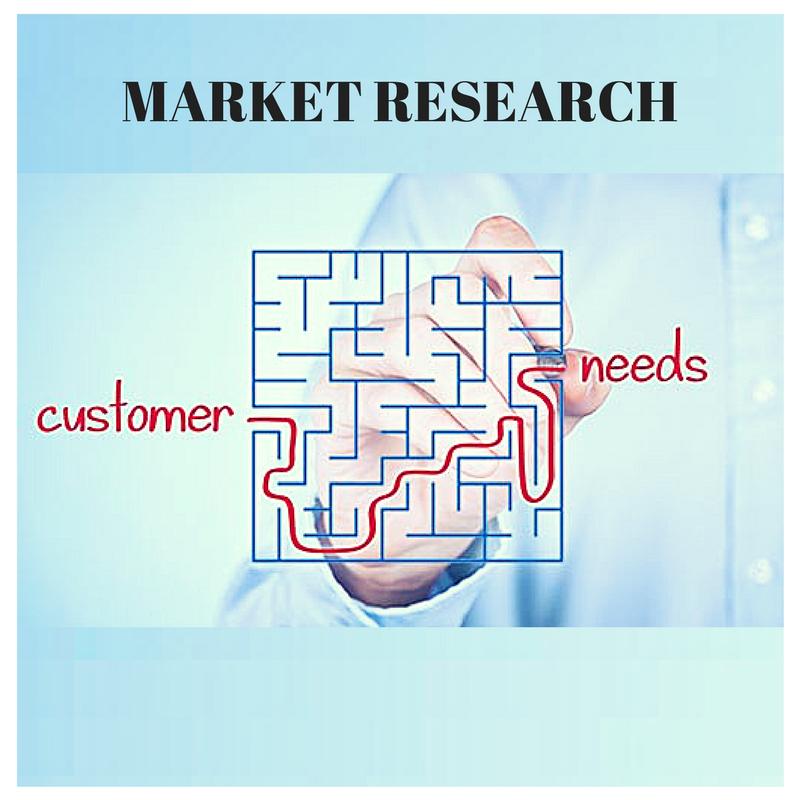 Market Research in UAE